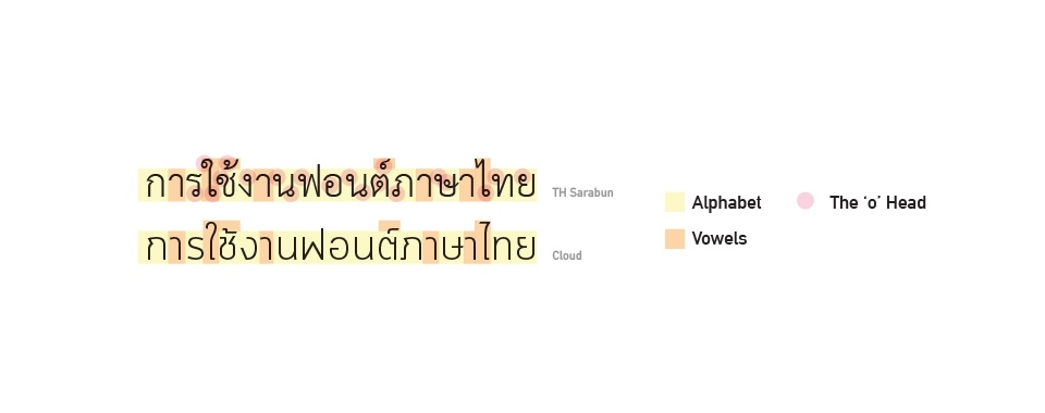 G8 Summit Thai Fonts_9268