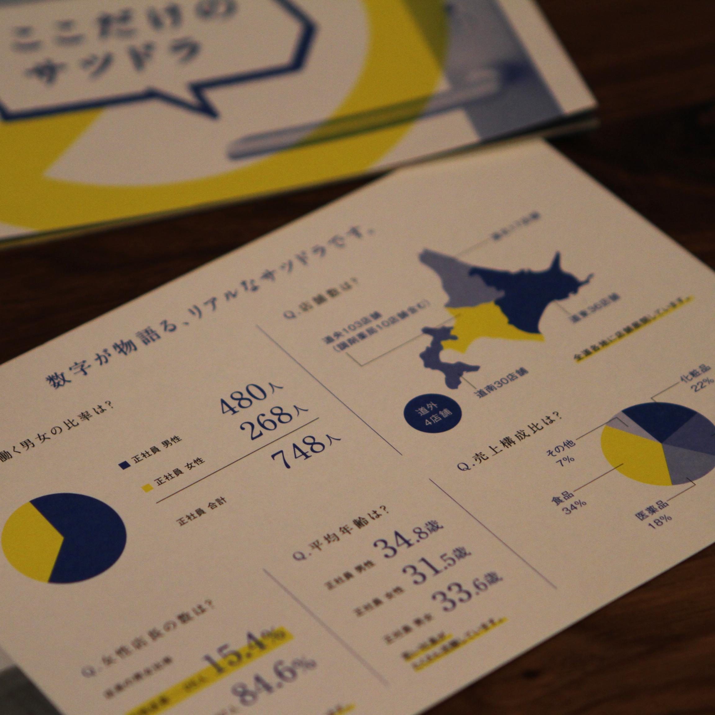 IUターンOKの求人 株式会社島田製作所/(茨城県)生産管理